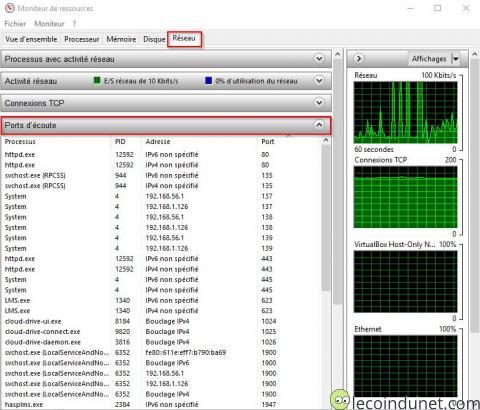 Windows 10 - Moniteur de ressource