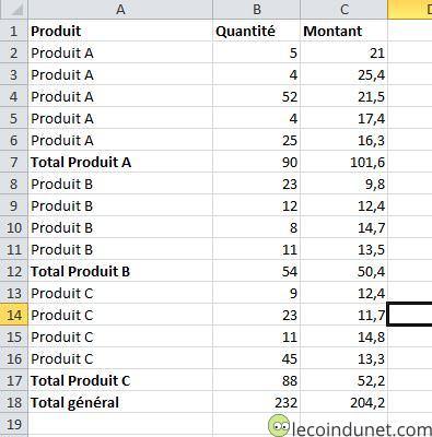 Excel - Totaux et sous-totaux