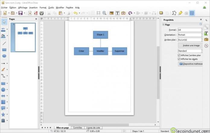 Organigramme  avec Libre Office Draw
