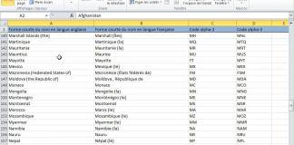 Excel 2010 - Liste données avec volets figés