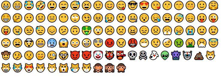 La Liste De Tous Emoticones Emoji A Copier Coller Lecoindunet