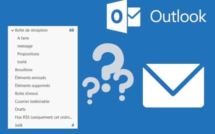 Outlook : dans quel dossier se trouve un mail ?