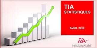 Fonds tunisien de l'investissement