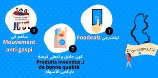 application Foodealz