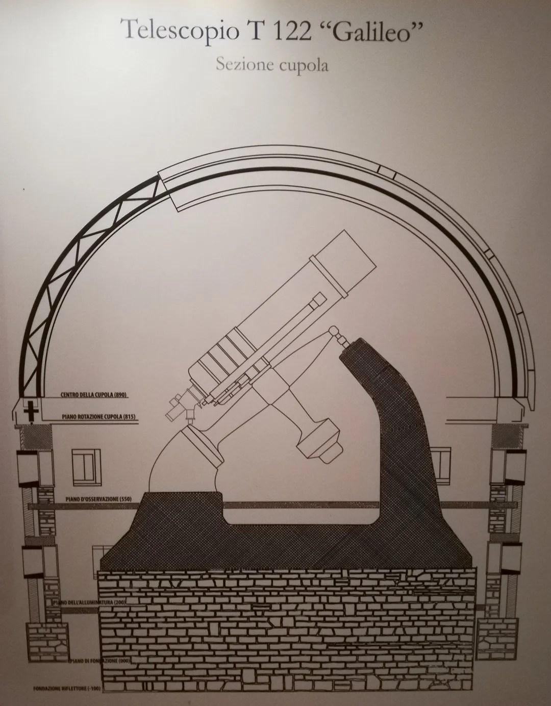 Telescopio Galileo Asiago