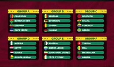 Groupes de la phase de poules de la CAN 2022