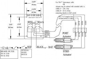 Rocker Switch  Products | Lectrotab Electromechanical