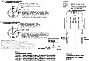 Wiring Diagram  Wireless LED Control (WTR Series) | Lectrotab Electromechanical Trim Tab Systems