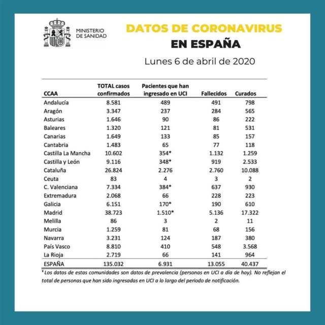 Coronavirus: últimas noticias