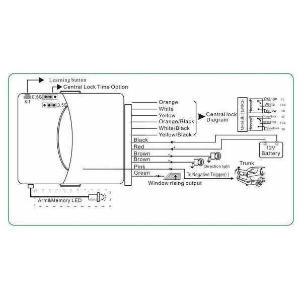 Inchidere centralizata cu 2 telecomenzi cu functie confort K606