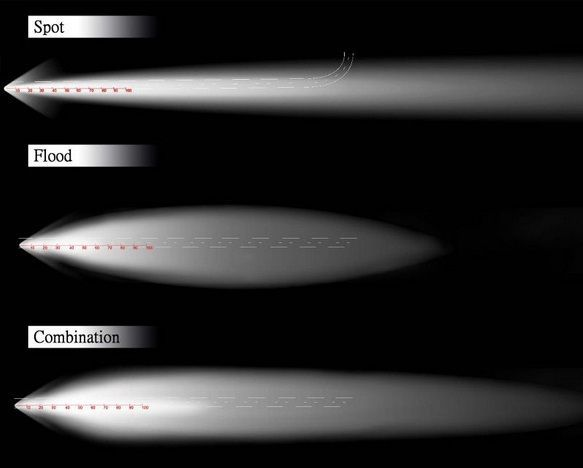 "LED Bar 4D Curbat 300W/12V-24V, 25500 Lumeni, 52""/133 cm, Combo Beam 12/60 Grade PREMIUM"