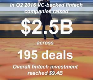 Fintech deals in Q2 2016