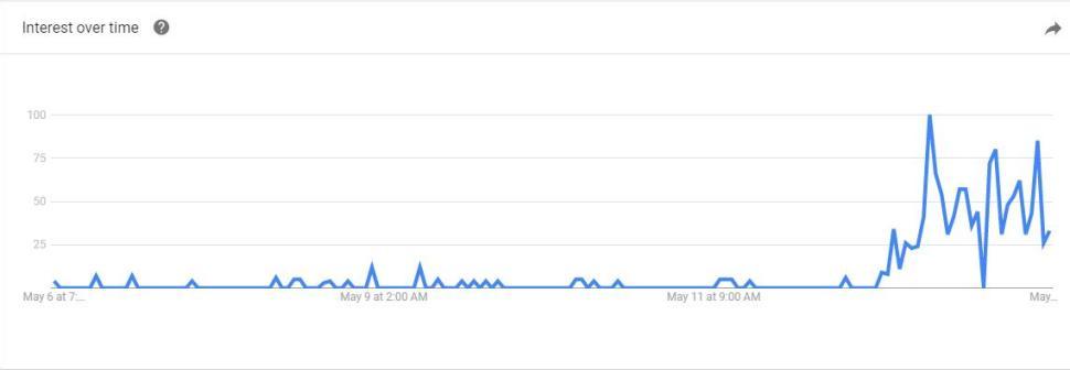 2017-05-13- Google Search Ransomware.jpg