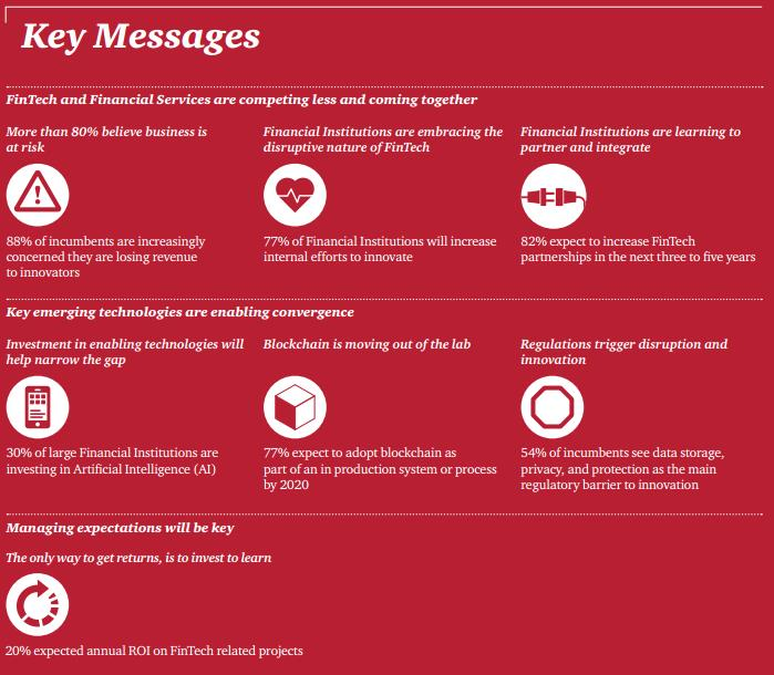 PWC Fintech 2017 - Key messages