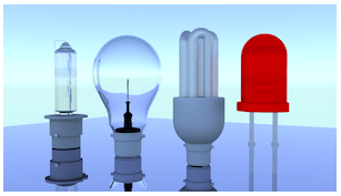 Image of different types of light bulbs: HID, Incandescent, CFL and LED bulbs
