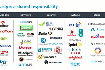 Tableau des partenaires de l'architecture de sécurité de la plateforme ARM