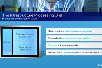 L'Infrastructure Processing Unit