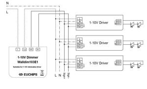EUCHIPS Wall Dimmer Switch 110V  Voltacon