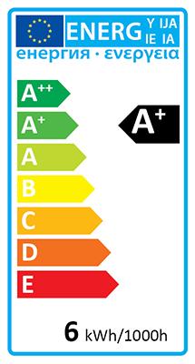 Energieeffizientklasse A+ 12V LED Pero