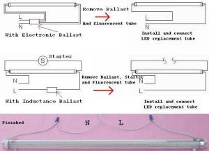 The right way to wire an electronic ballast to T9 tube