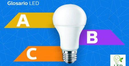terminologia iluminacion led