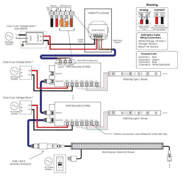 dmx wiring guide wiring schematic diagram 95 fiercemc co DMX Wiring-Diagram Raw