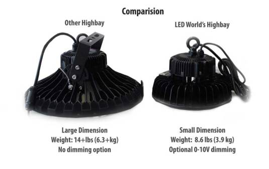 LED Highbay comparision