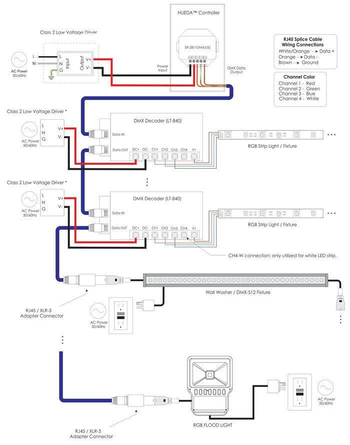 Excellent Phillips Trailer Wiring Diagram Images - Best Image Wiring ...