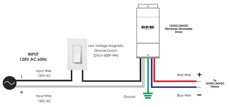 lutron dvlv 600p magnetic dimmable switch led world lighting rh ledworldlighting com Dimming Ballast Wiring Diagram Lutron Dimmer Switch Wiring Diagram