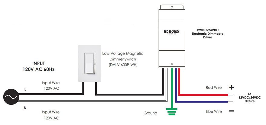Lutron DVLV-600P Magnetic Dimmable Switch - LED World Lighting