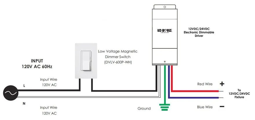 lutron dvlv 600p magnetic dimmable switch led world lighting lutron switch wiring diagram lutron switch wiring diagram lutron switch wiring diagram lutron switch wiring diagram