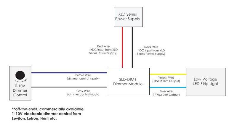 010v led dimmer module slddim1b  led world lighting