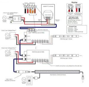 LED Color Decoder LT840 DMX Zone Controller  LED World
