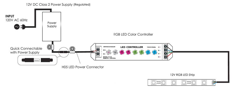 12v Led Wiring Diagram For Rgb Wire Center