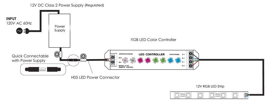 weather resistant rgb led strip fc30m50 5m 12v rgb led world lighting Basic LED Wiring