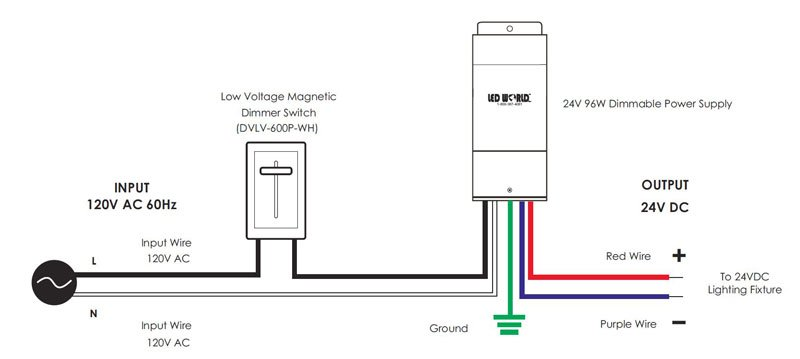 wiring diagram for led dimmer 96w 24vdc class 2 led dimmable driver e96l24dc ko led world lighting  96w 24vdc class 2 led dimmable driver