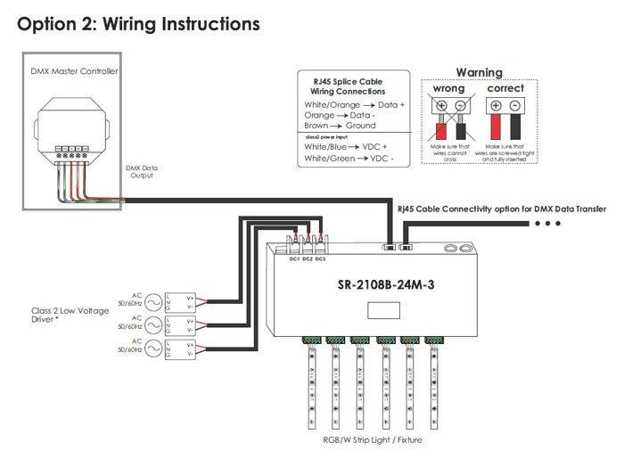 wiring 2 conduit wiring diagram dolgular com  at fashall.co