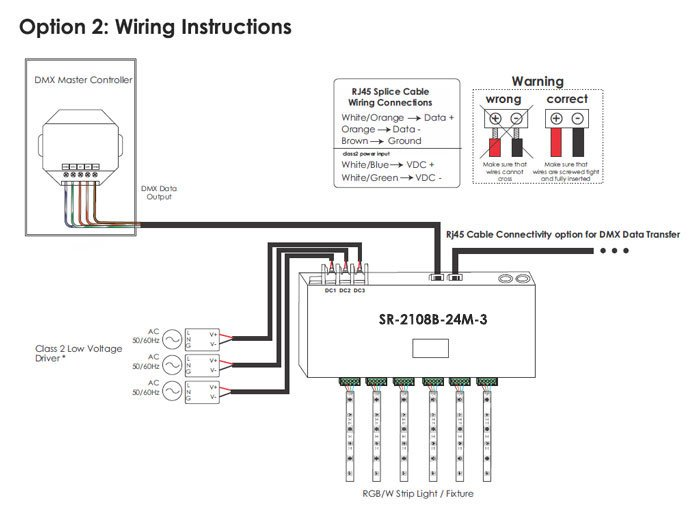 wiring 2 conduit wiring diagram dolgular com  at suagrazia.org