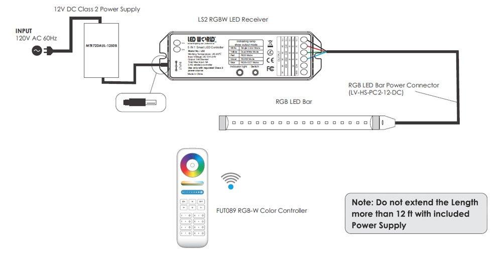 12VDC RGB LED Light Bar Kit - LED World Lighting
