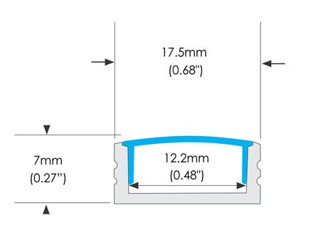 Standard channel dimension