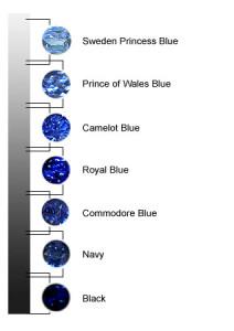 sapphire_color_chart