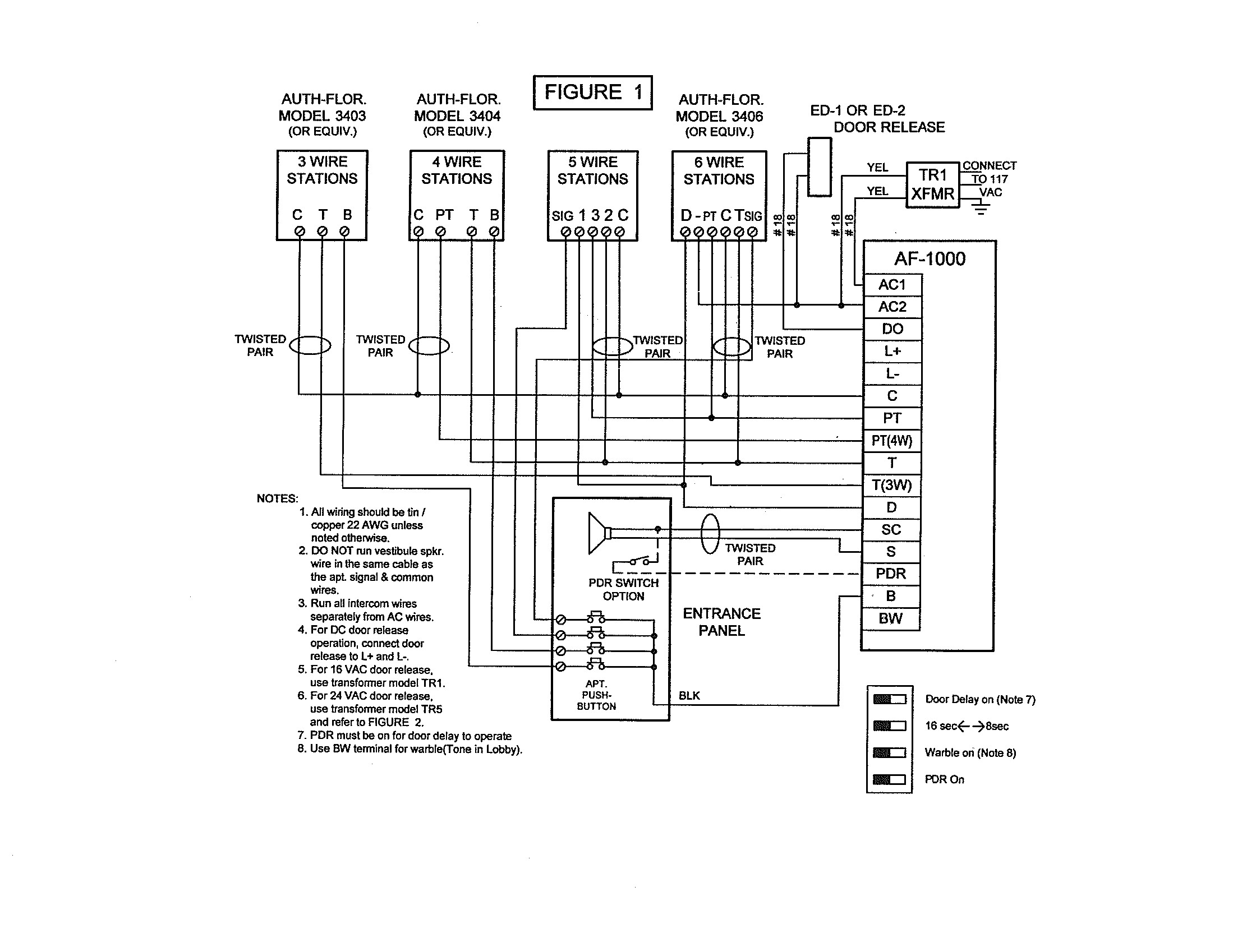 Pacific Electronics Af Af Transfer Relay Unit