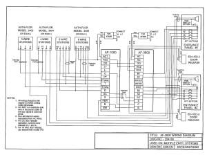 Pacific Electronics AF3600 AF3600 Transfer Relay Unit