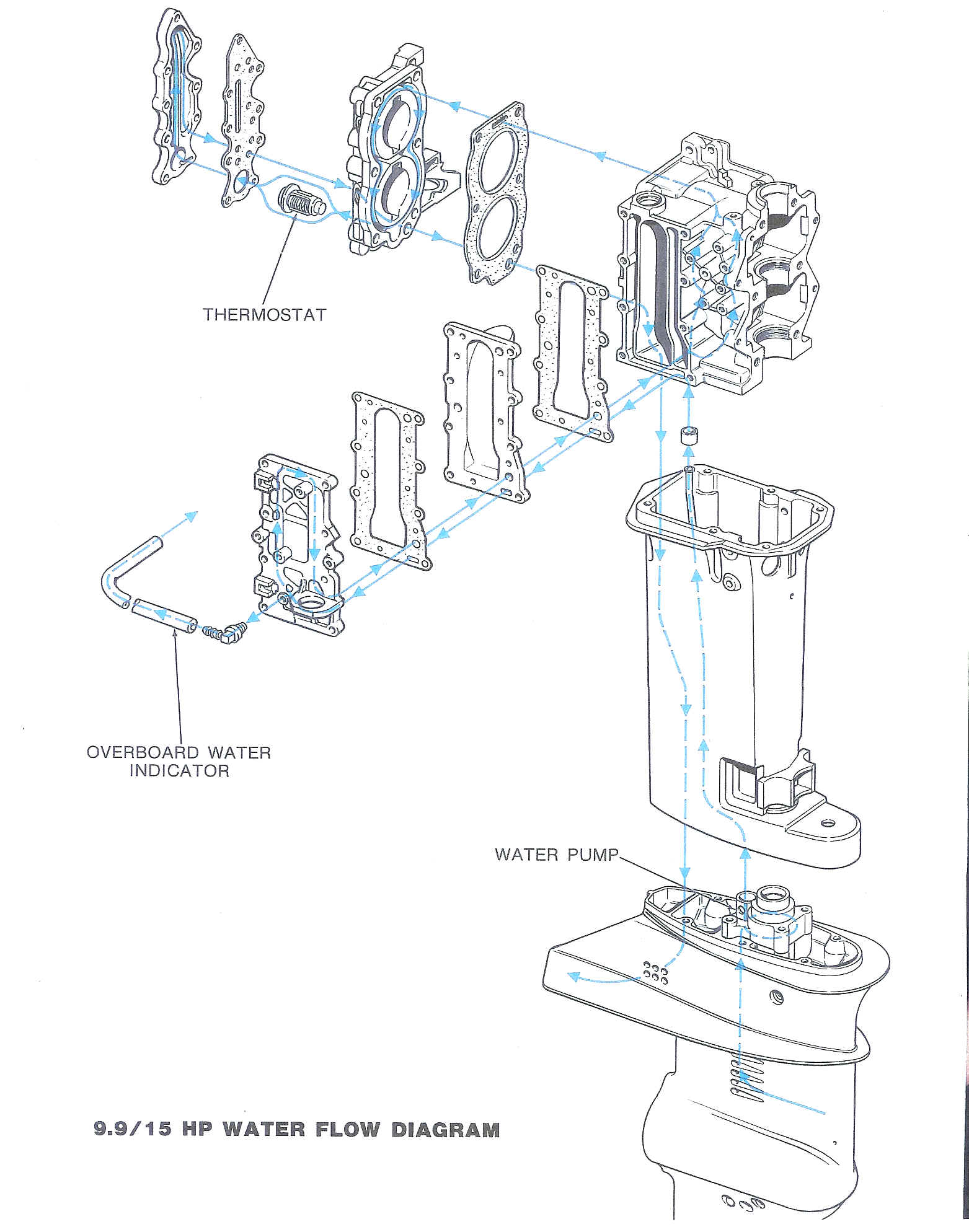 Outboard Motor Water Flow Diagram