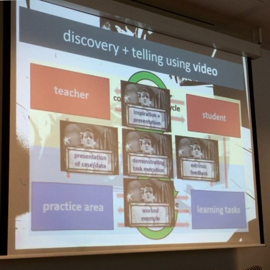 self-directed learning_video