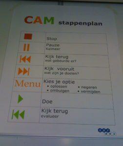 CAM stappenplan