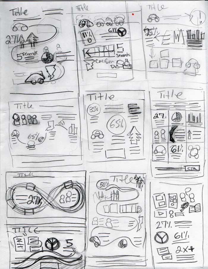 rough thumbnail sketches for an infographic