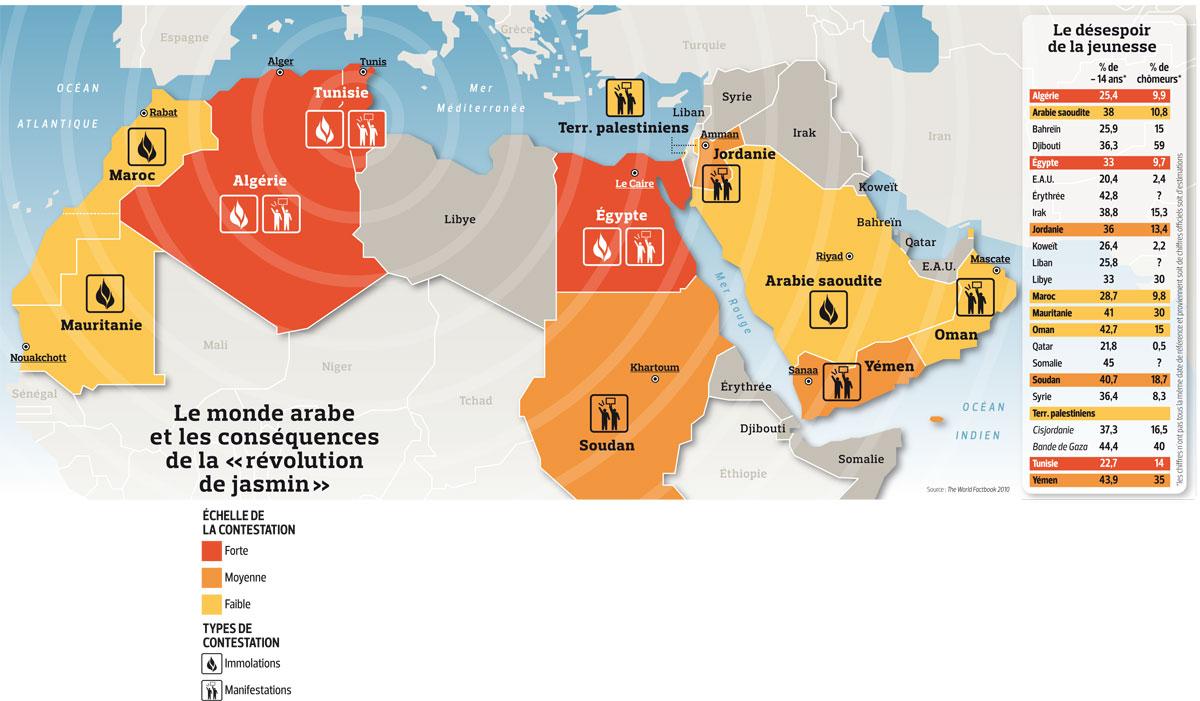 https://i1.wp.com/www.lefigaro.fr/assets/images/monde-arabe-tunisie-contagion.jpg