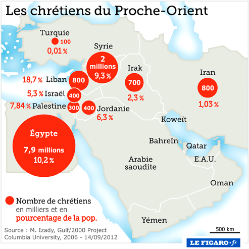 https://i1.wp.com/www.lefigaro.fr/assets/infographie/print/proche_orient_chretiens.png