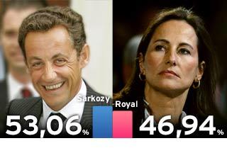 Victoria de Nicolas Sarkozy - Foto : LeFigaro.fr
